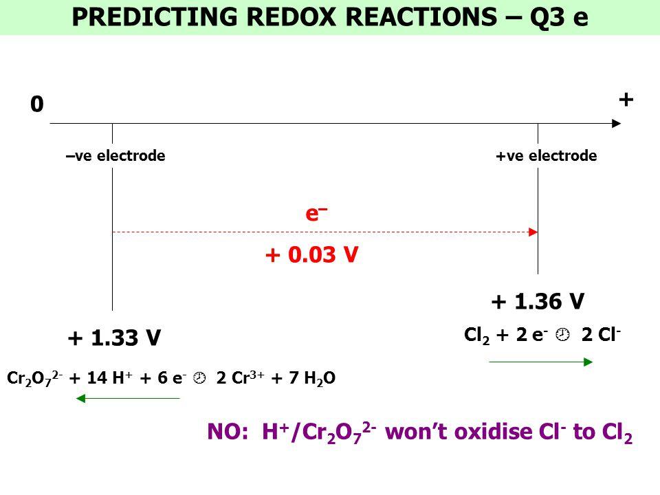 PREDICTING REDOX REACTIONS – Q3 e