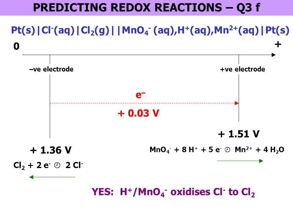 PREDICTING REDOX REACTIONS – Q3 f