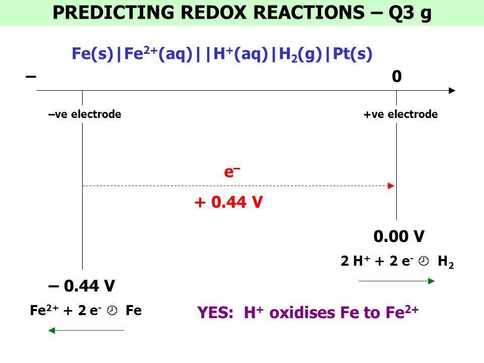 PREDICTING REDOX REACTIONS – Q3 g