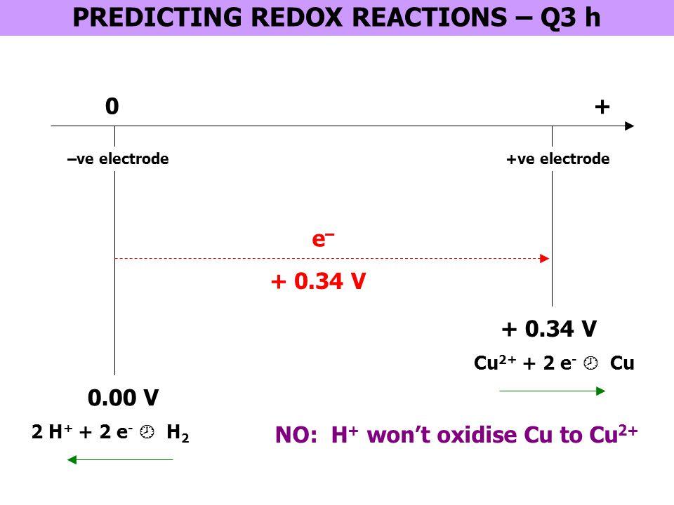 PREDICTING REDOX REACTIONS – Q3 h