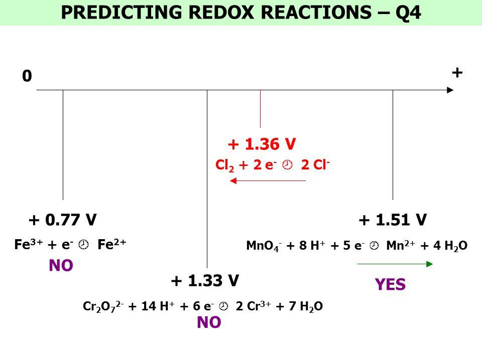 PREDICTING REDOX REACTIONS – Q4