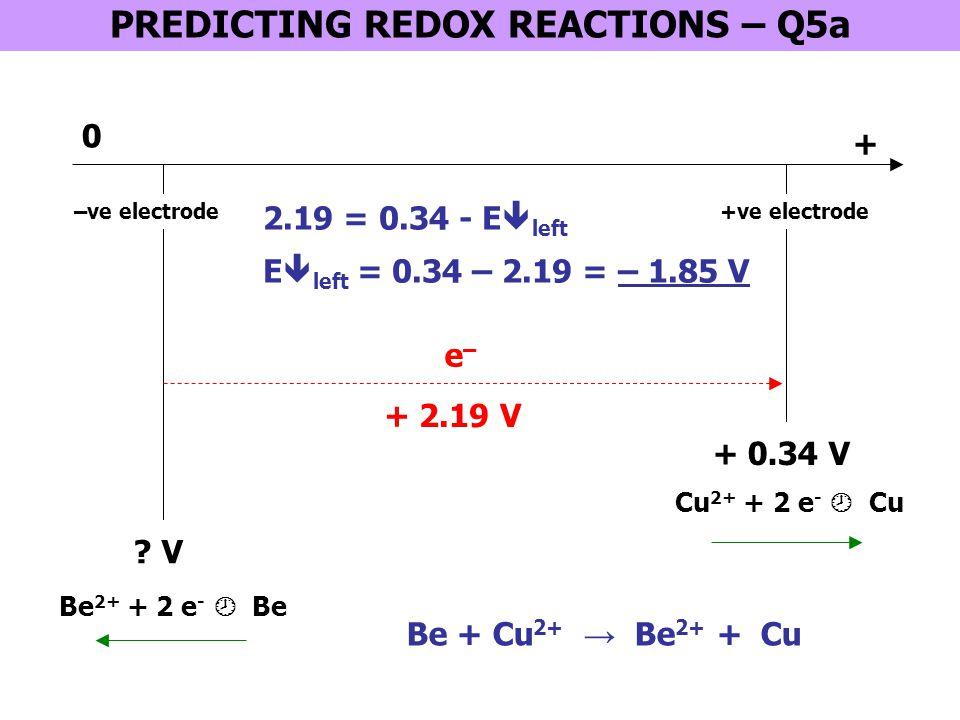 PREDICTING REDOX REACTIONS – Q5a