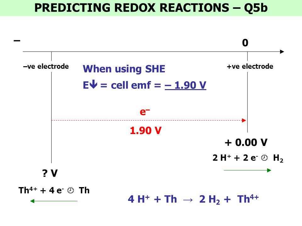 PREDICTING REDOX REACTIONS – Q5b