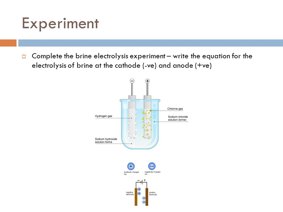 Experiment Complete the brine electrolysis experiment – write the equation for the electrolysis of brine at the cathode (-ve) and anode (+ve)