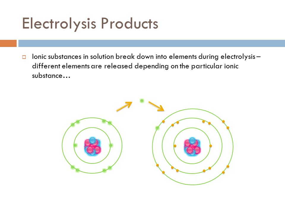 Electrolysis Products