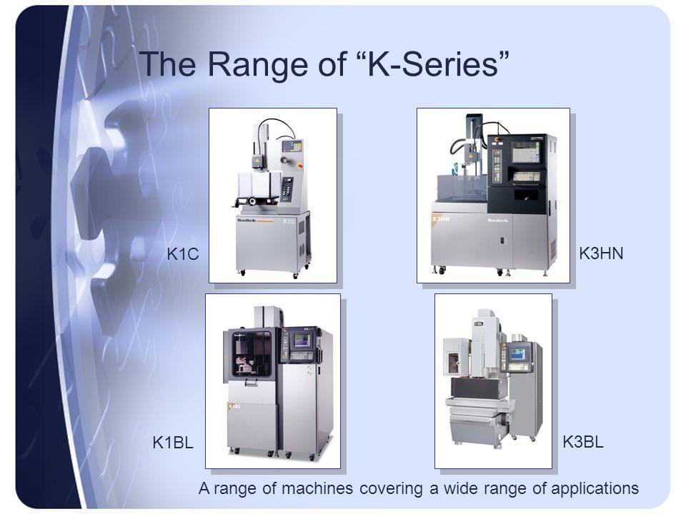 The Range of K-Series