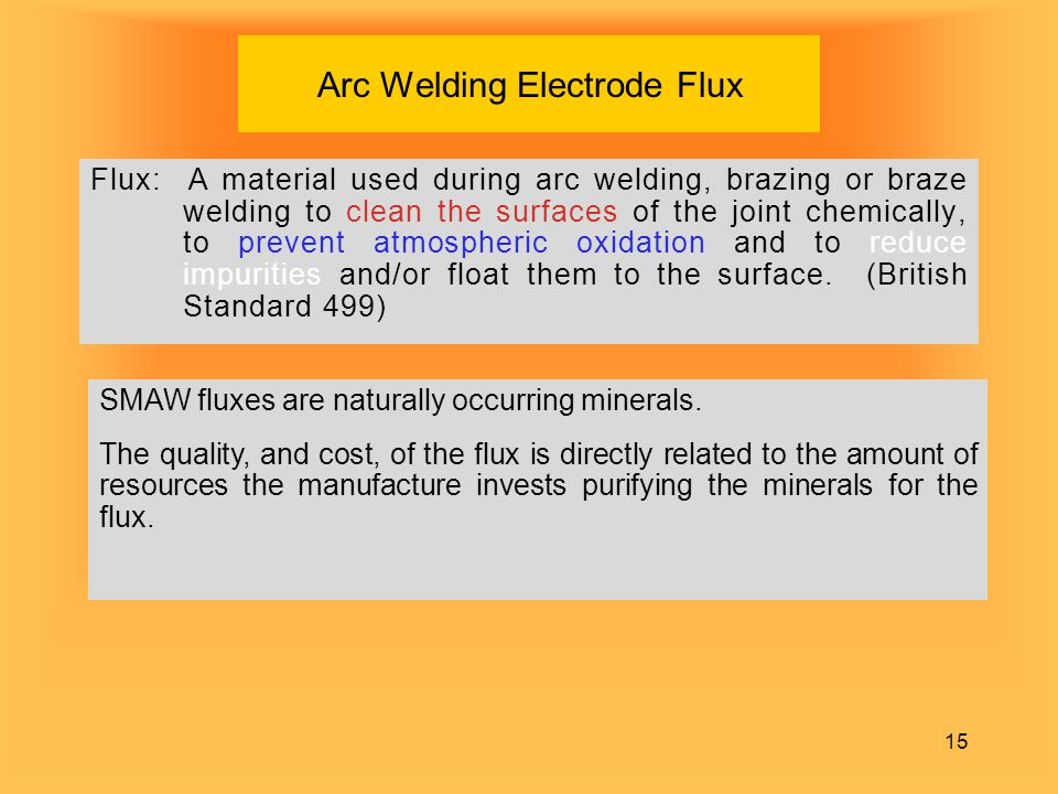 Arc Welding Electrode Flux