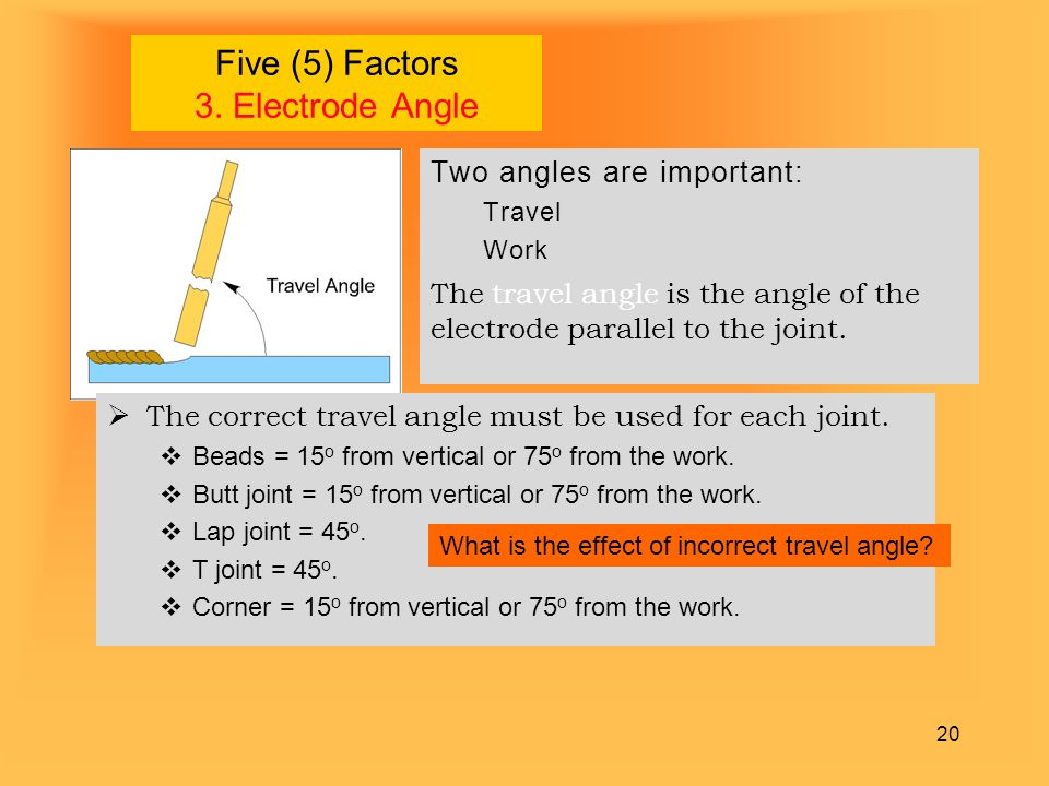 Five (5) Factors 3. Electrode Angle