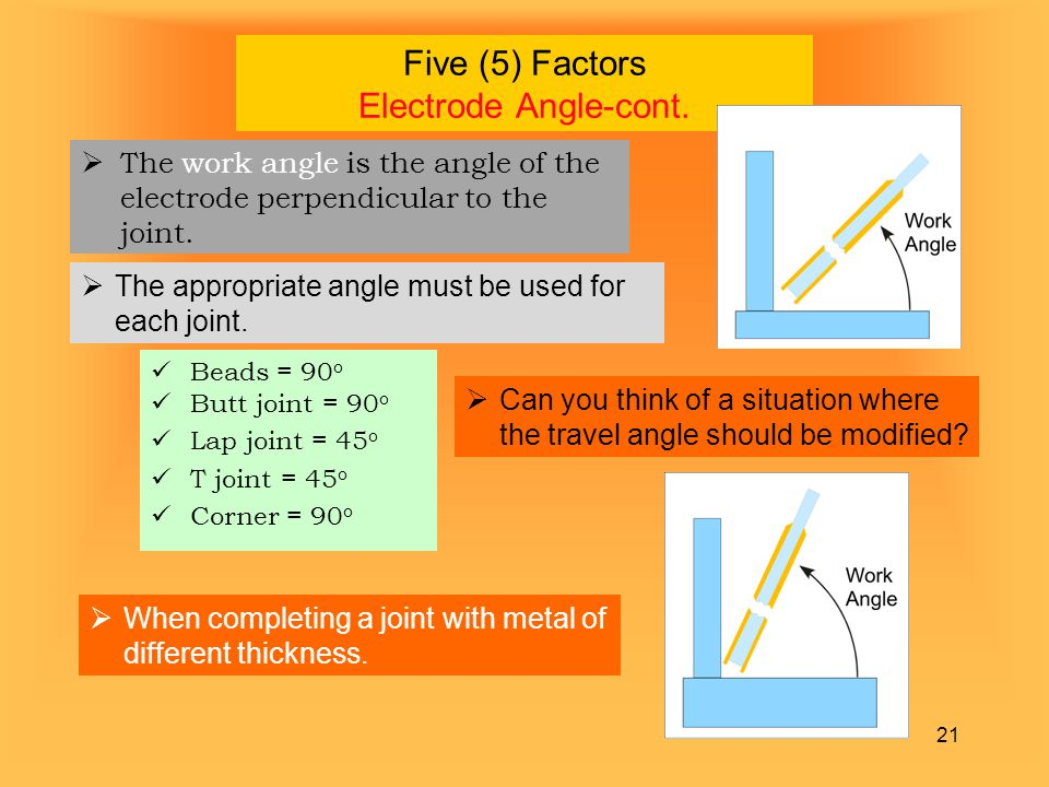 Five (5) Factors Electrode Angle-cont.