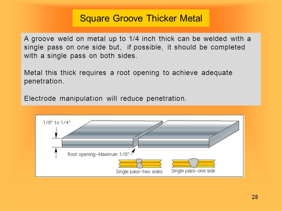 Square Groove Thicker Metal