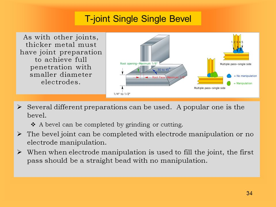 T-joint Single Single Bevel
