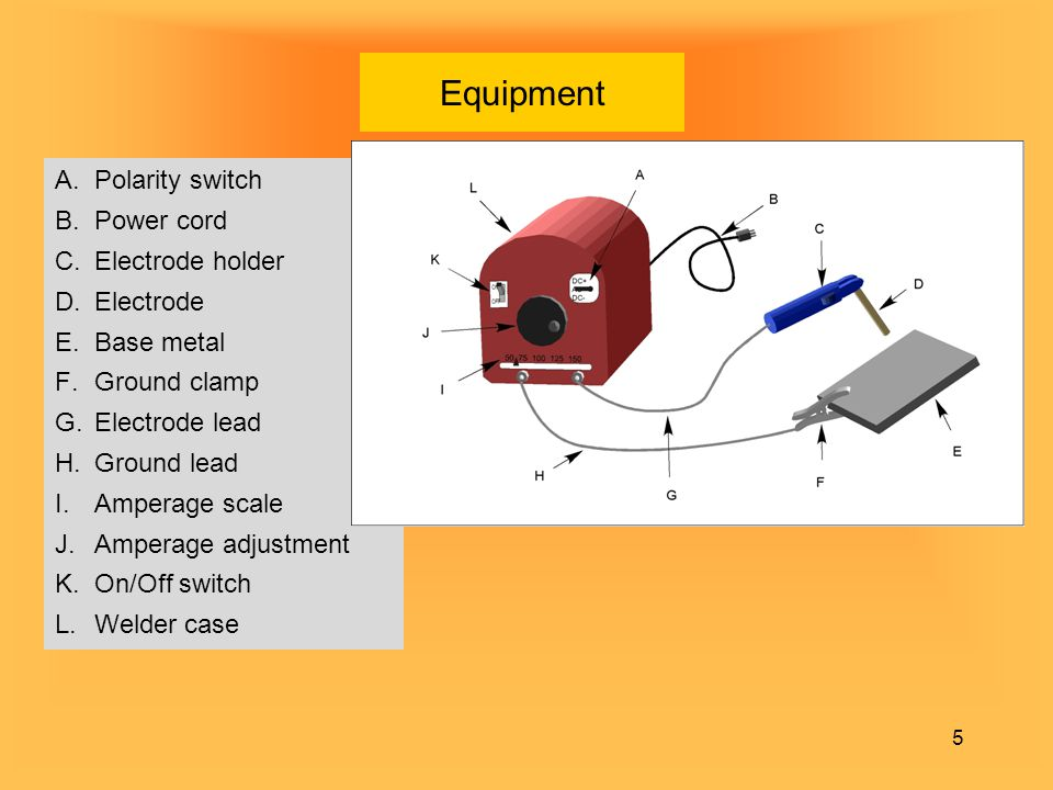Equipment Polarity switch Power cord Electrode holder Electrode