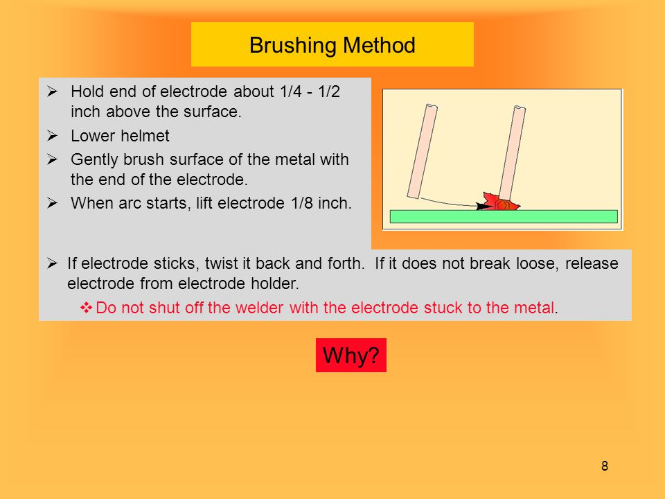 Brushing Method Hold end of electrode about 1/4 - 1/2 inch above the surface. Lower helmet.