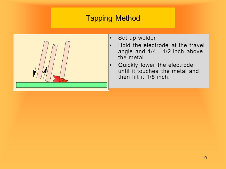 Tapping Method Set up welder