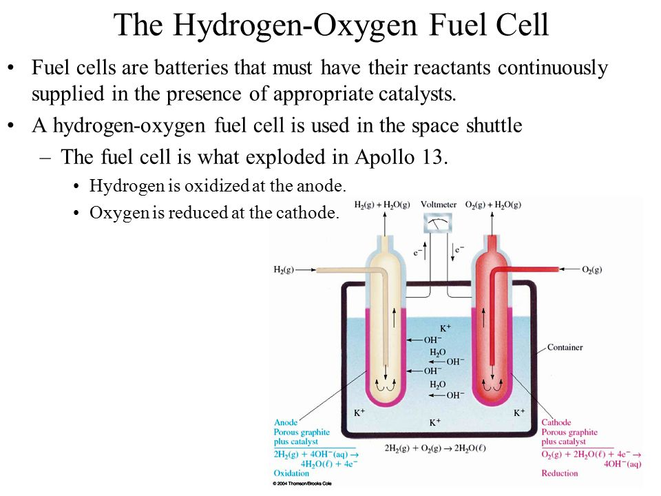 The Hydrogen-Oxygen Fuel Cell