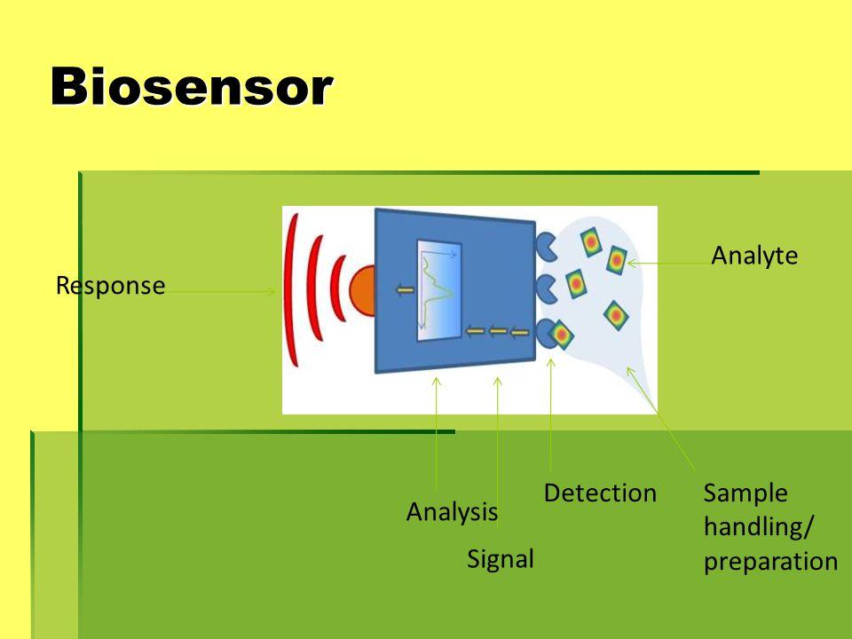 Biosensor Analyte Sample handling/ preparation Detection Signal