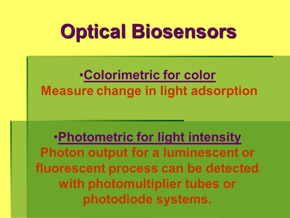 Optical Biosensors Colorimetric for color