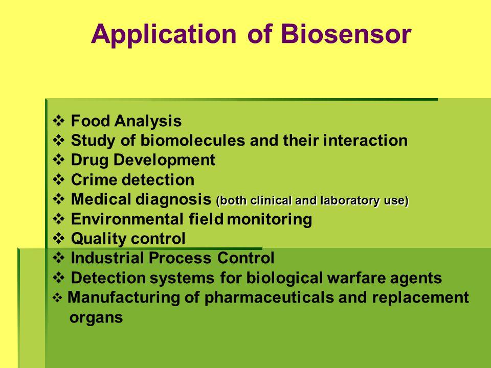 Application of Biosensor