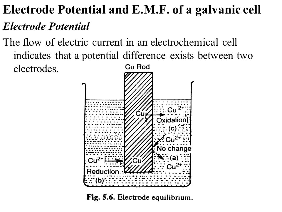 Electrode Potential and E.M.F. of a galvanic cell