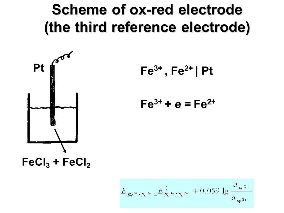 Scheme of ox-red electrode (the third reference electrode)
