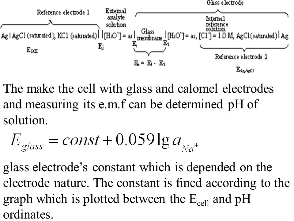 The make the cell with glass and calomel electrodes and measuring its e.m.f can be determined pH of solution.