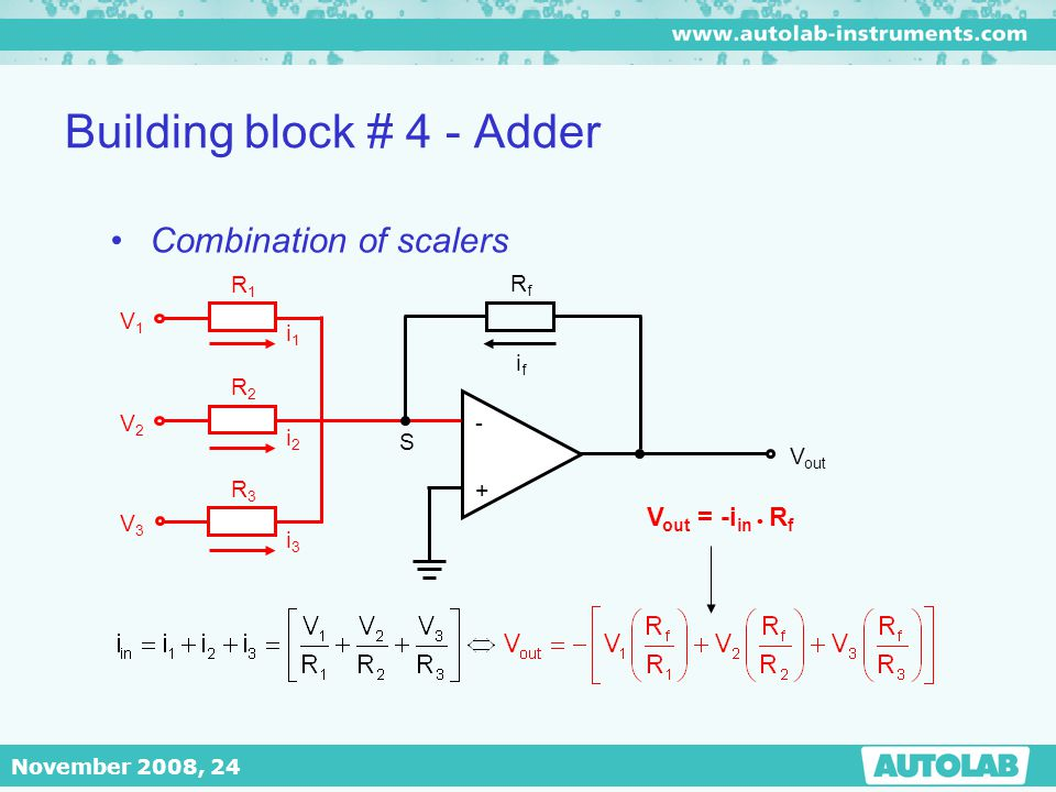 Building block # 4 - Adder