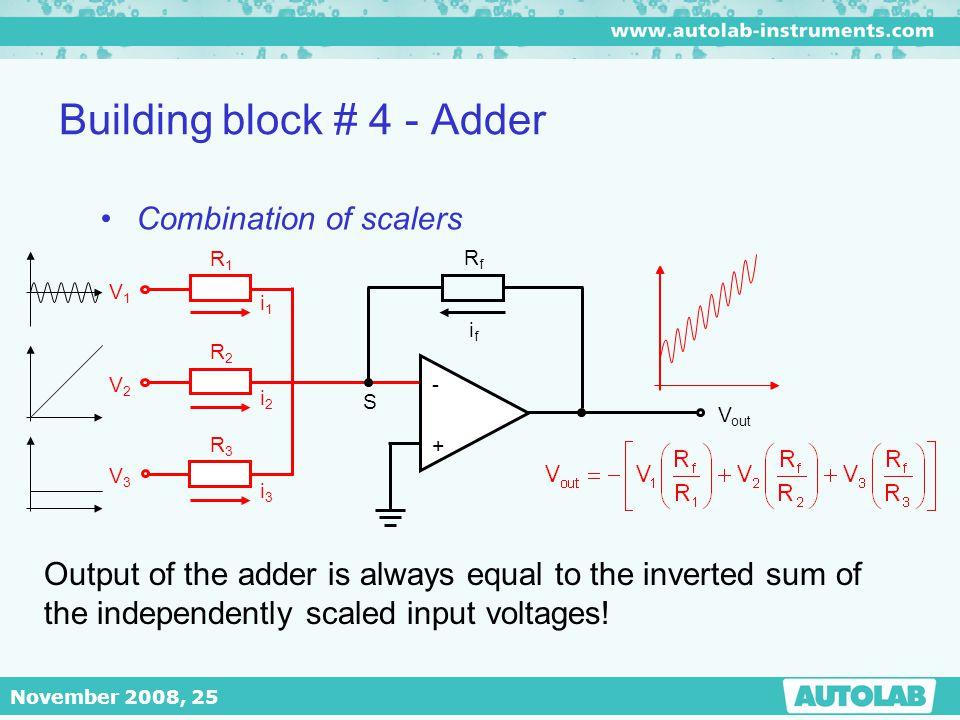 Building block # 4 - Adder