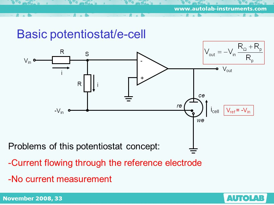 Basic potentiostat/e-cell