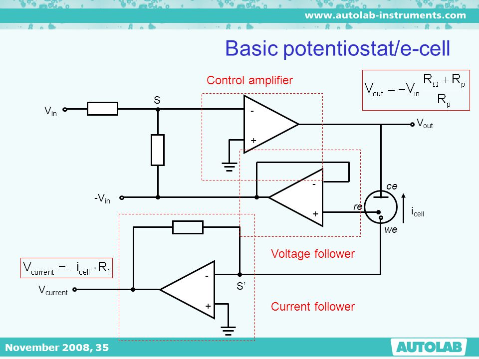 Basic potentiostat/e-cell
