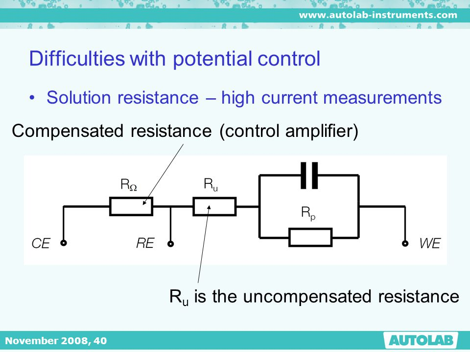 Difficulties with potential control