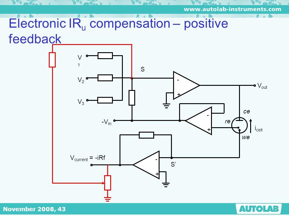 Electronic IRu compensation – positive feedback