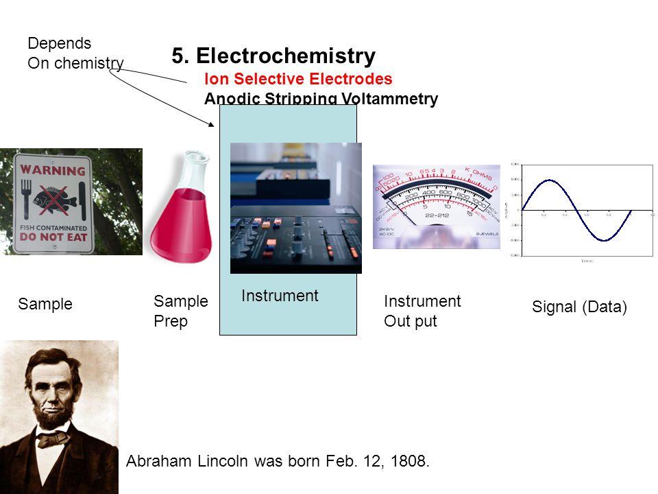 5. Electrochemistry Depends On chemistry Ion Selective Electrodes