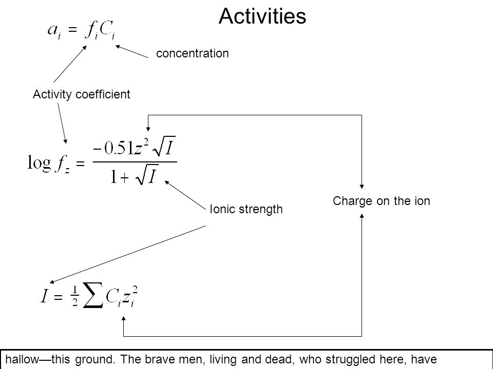Activities concentration Activity coefficient Charge on the ion
