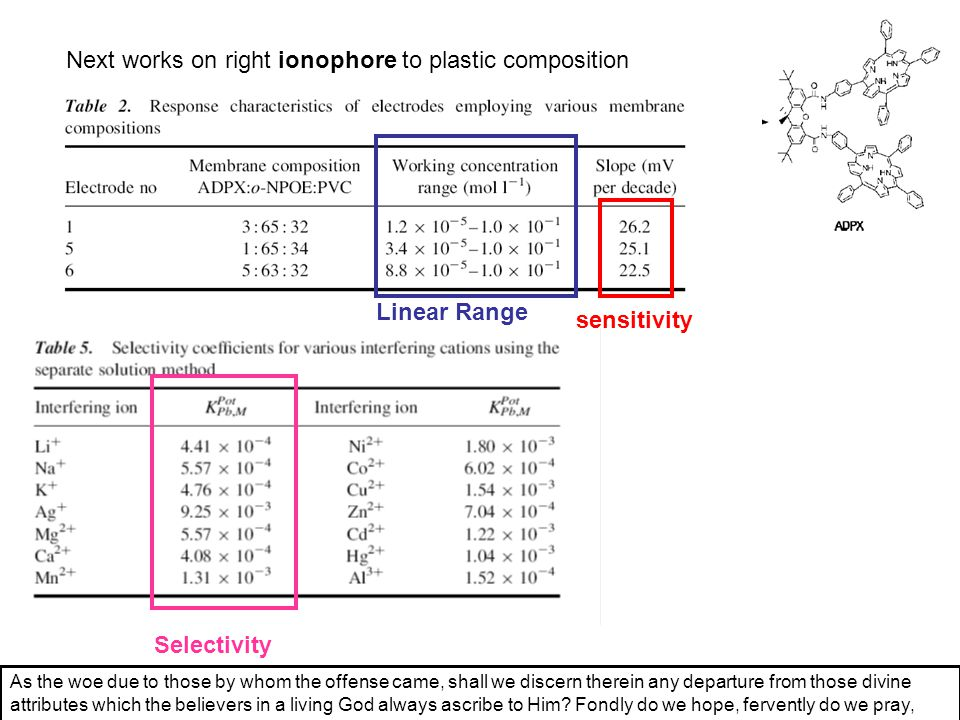 Next works on right ionophore to plastic composition