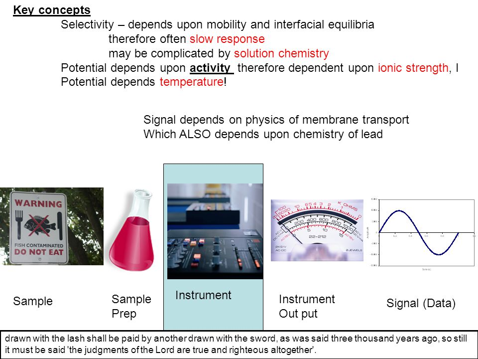 Selectivity – depends upon mobility and interfacial equilibria