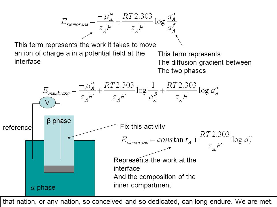 This term represents the work it takes to move an ion of charge a in a potential field at the interface