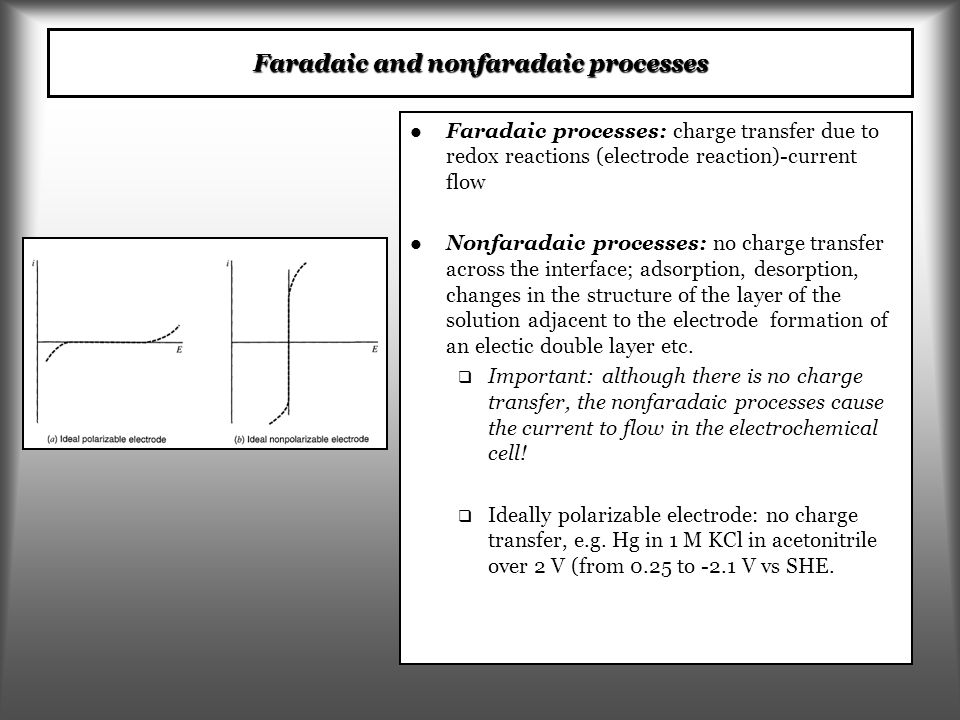 Faradaic and nonfaradaic processes