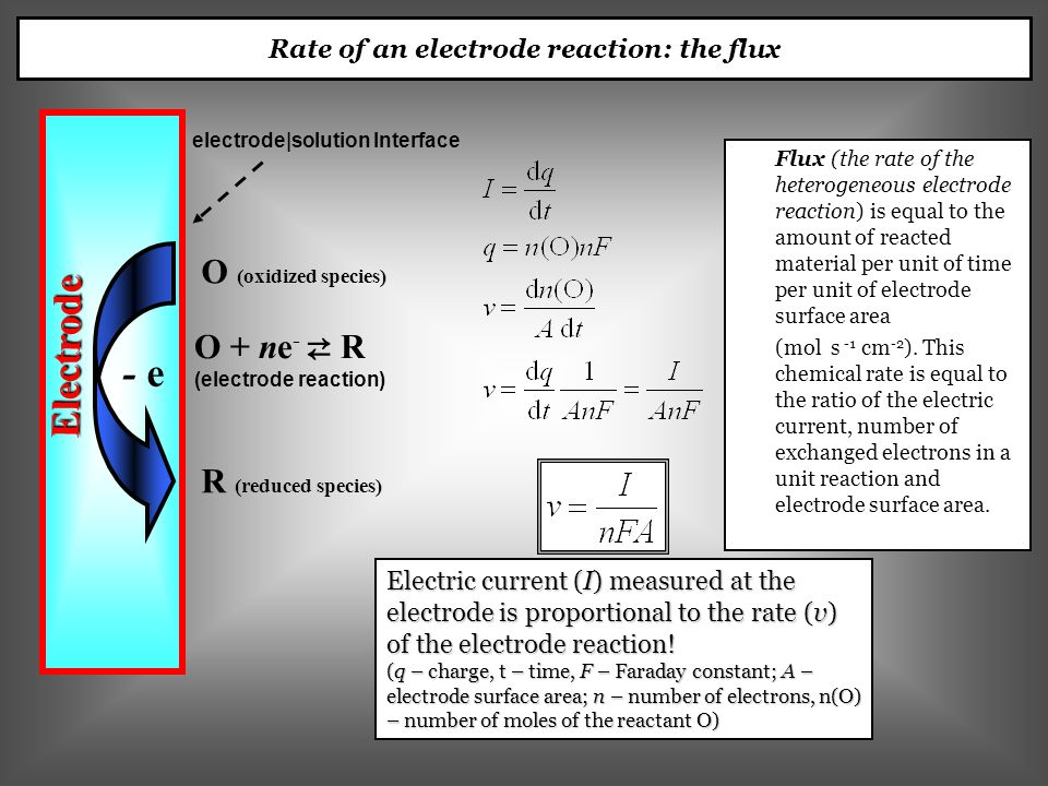 Rate of an electrode reaction: the flux