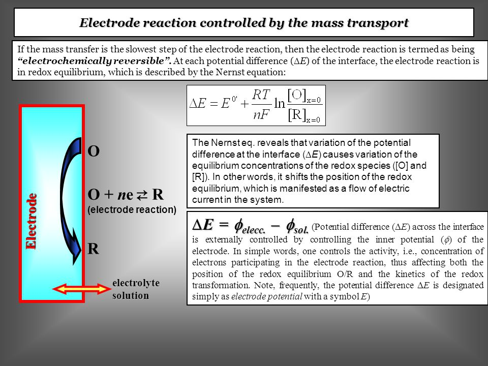 Electrode reaction controlled by the mass transport