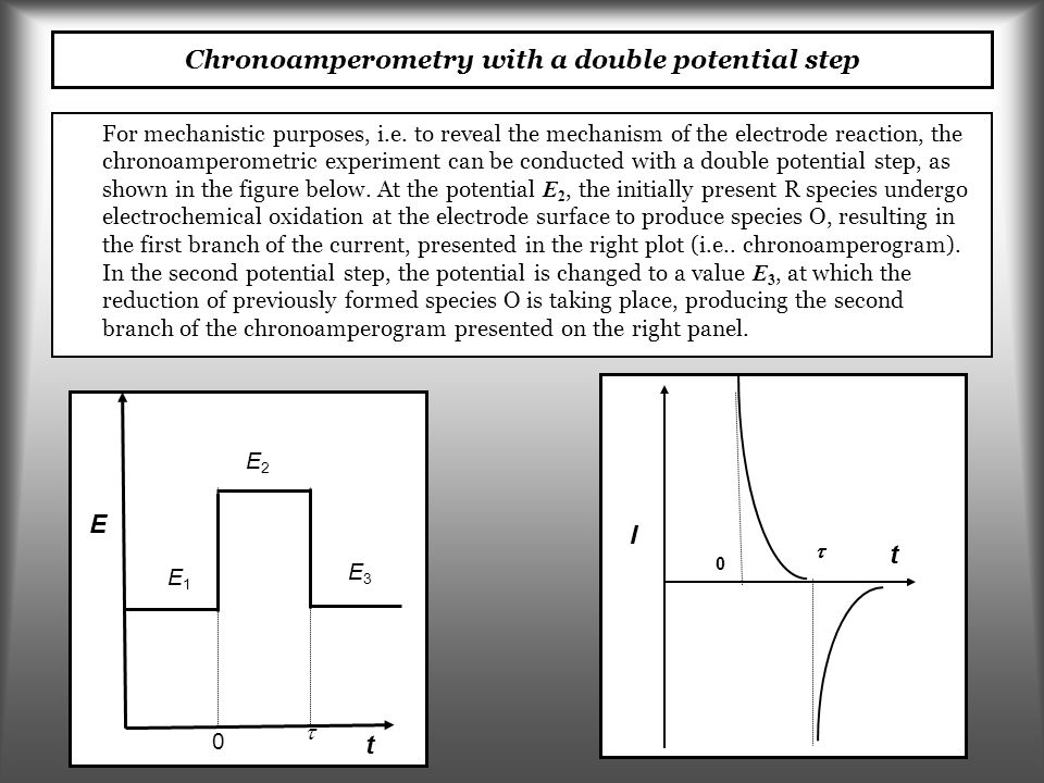 Chronoamperometry with a double potential step