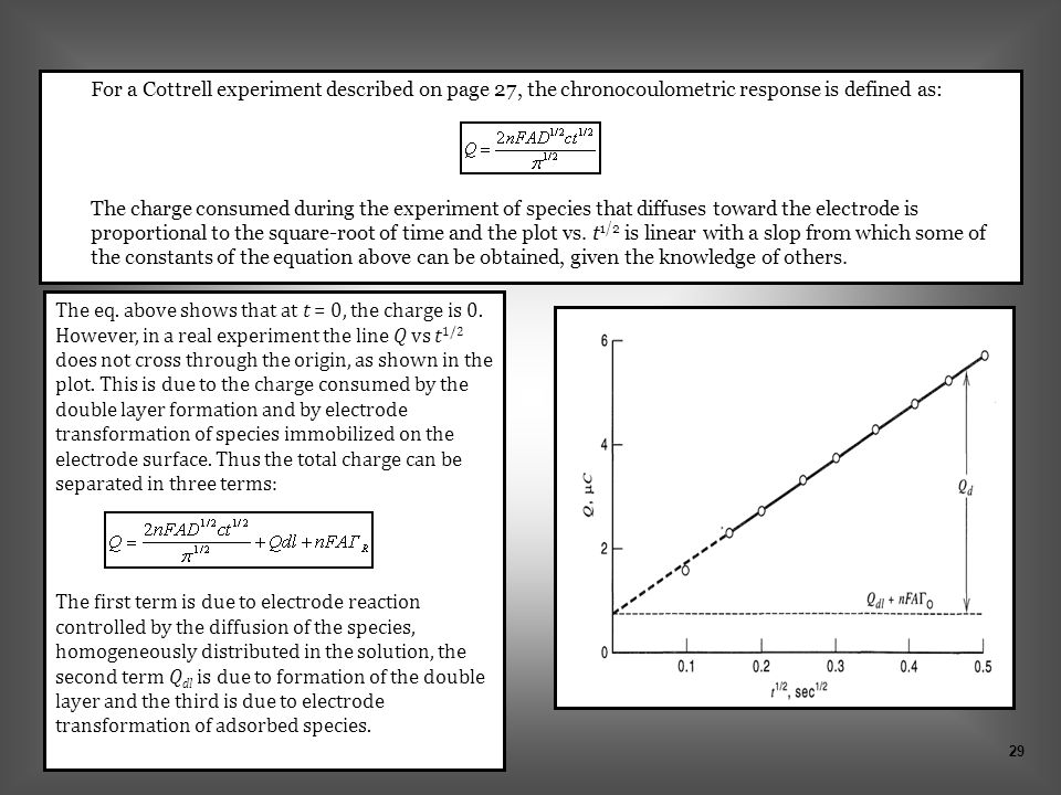 For a Cottrell experiment described on page 27, the chronocoulometric response is defined as: