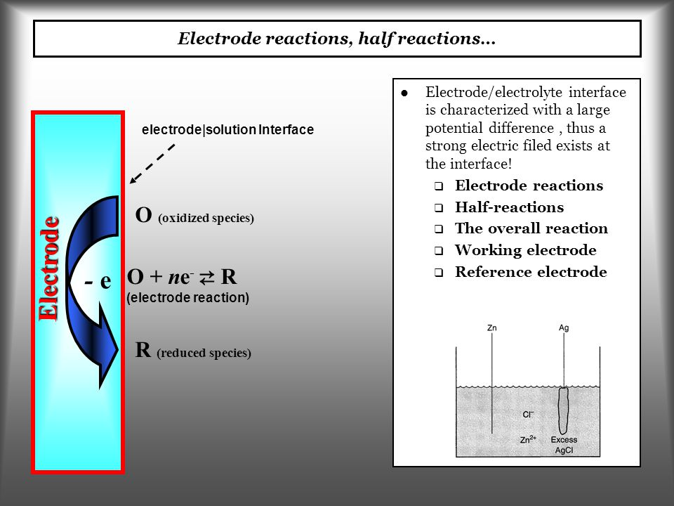 Electrode reactions, half reactions…