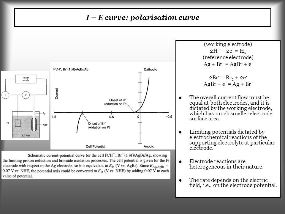 I – E curve: polarisation curve