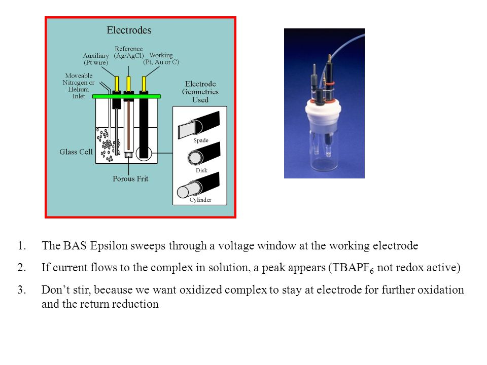 The BAS Epsilon sweeps through a voltage window at the working electrode