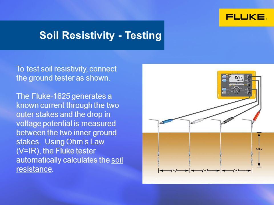 Soil Resistivity - Testing