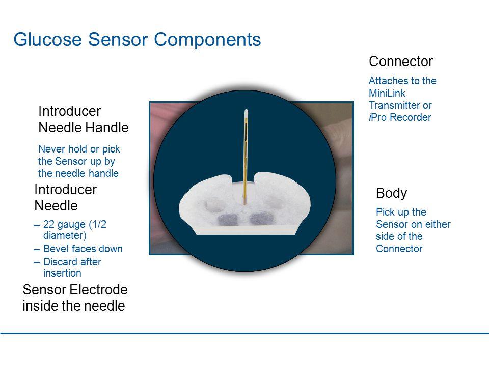 Glucose Sensor Components