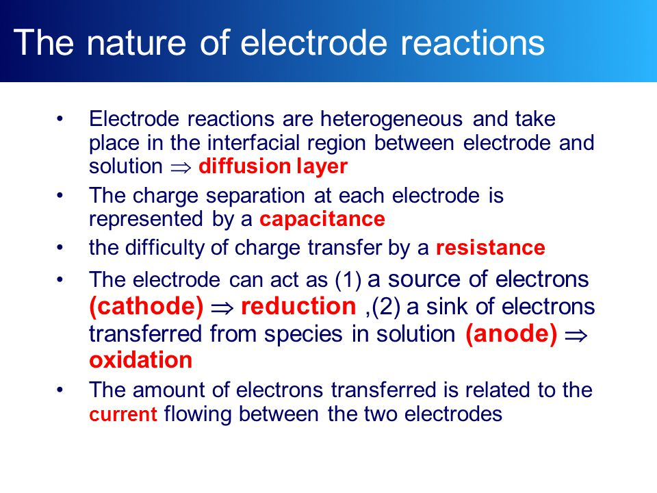 The nature of electrode reactions