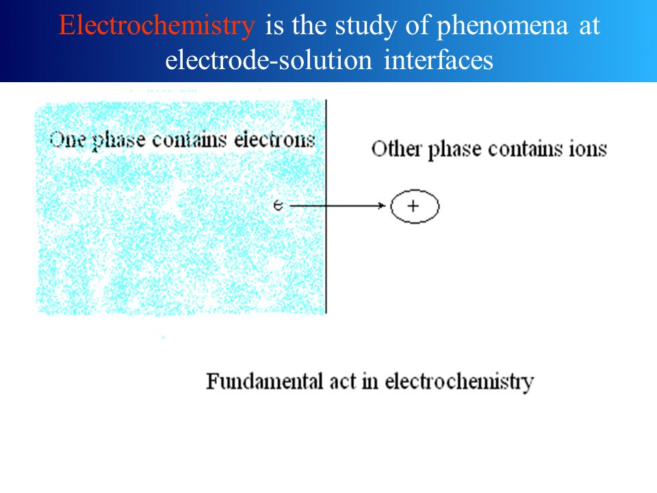Electrochemistry is the study of phenomena at electrode-solution interfaces