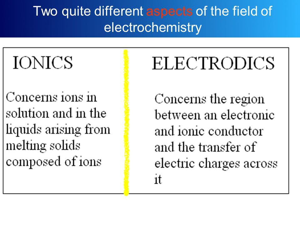 Two quite different aspects of the field of electrochemistry