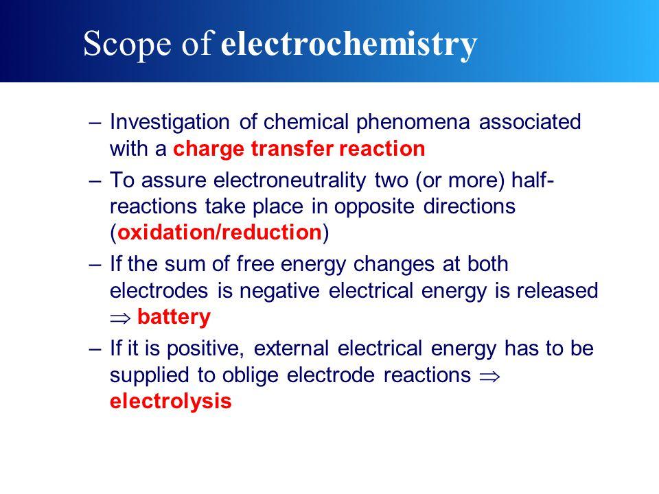 Scope of electrochemistry